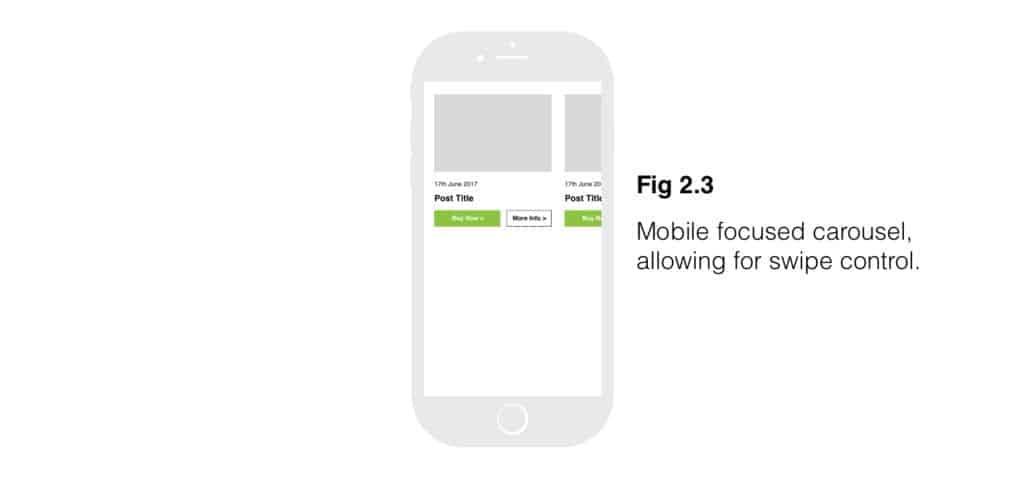mobile swipe carousel example