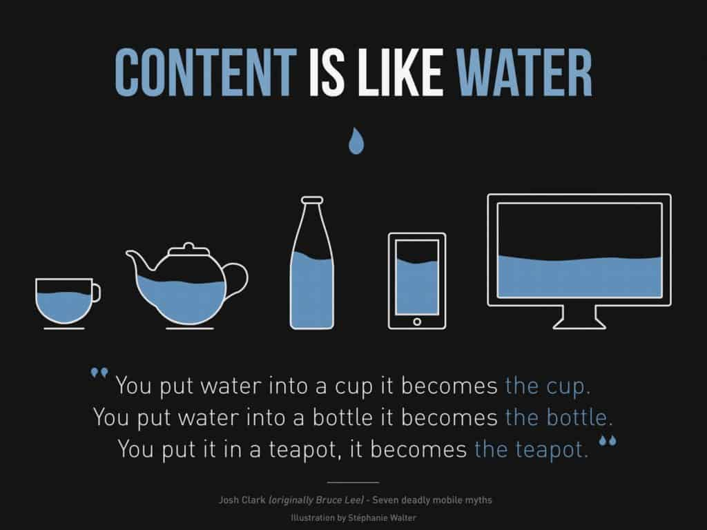 water filling different sized containers